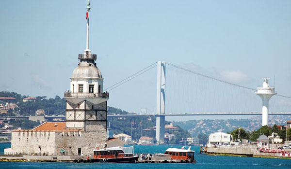 Where to Go in Istanbul